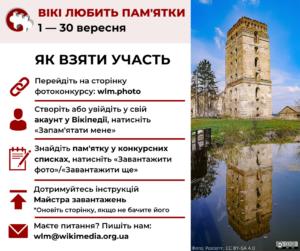 Dodatok 2 Infografika Pro Konkurs «viki Lyubit Pam'yatki»